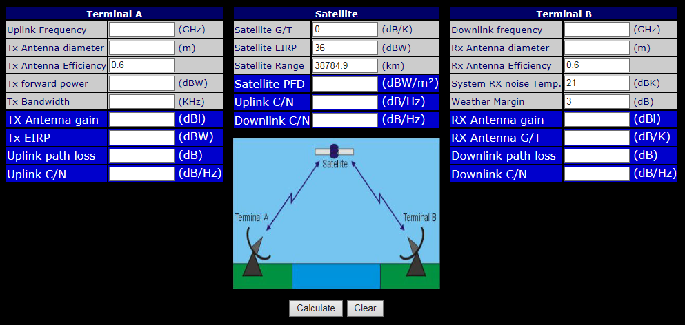 satcoms uk satellite communications tutorials forums and industry